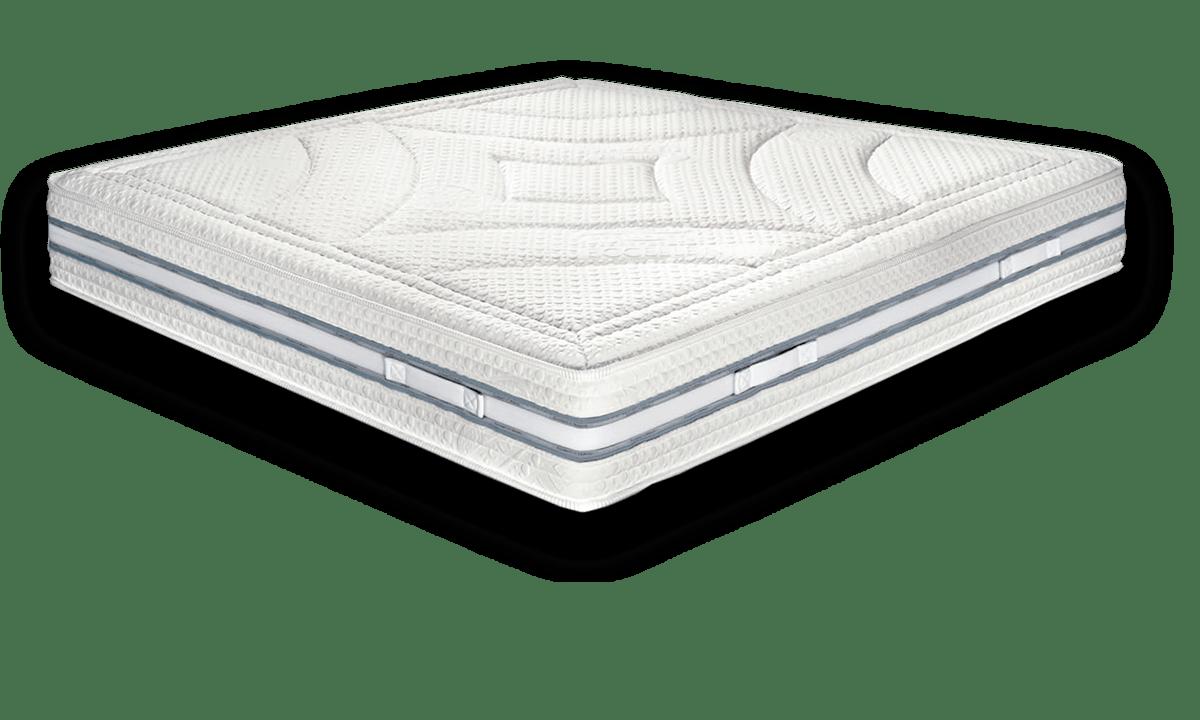 Linea 800/1600 molle - Secilflex, Eccellenti in Materia