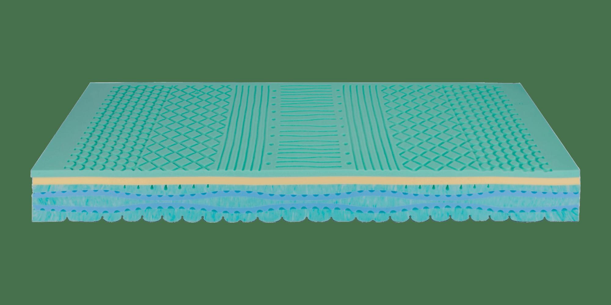 Scelta Materasso Memory Secilflex Prezzo.Alisea Re Secilflex Eccellenti In Materia